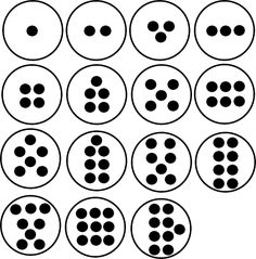 Dot Plate Cards for Basic Math: Using Dot Patterns to Teach Number Facts. Instructions on how to make them.