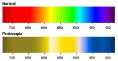 Color for the Colorblind - via Boing Boing - glasses that correct color blindness