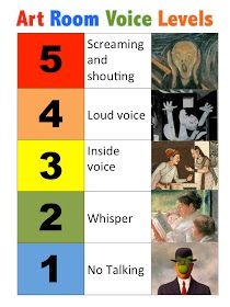 Noise Level Chart-adapted for younger learners  Princess Artypants: Classroom Organization 2