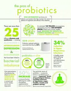 Probiotics are critically important, and the data just keeps piling up.  Our understanding of gut flora is going to revolutionize our understanding of health and disease. Check out Akea Essentials for your probiotic source at www.wardp.akealife.com