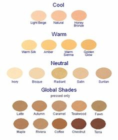 How to choose Jane Iredale foundation shade