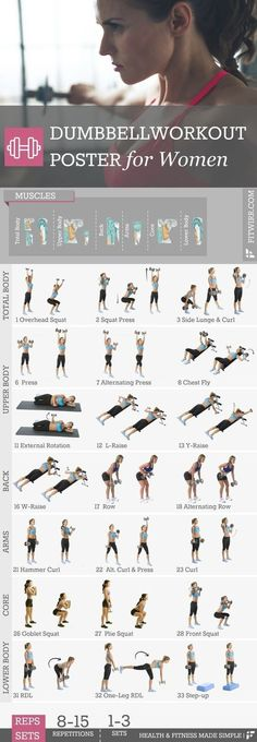 """Are you missing key exercises in your routine? And is that keeping you from reaching your goal? Our """"Dumbbell Workout Poster"""" will show you the absolute best dumbbell exercises to build the body you w fast diet fitness workouts Fitness Workouts, Fitness Motivation, At Home Workouts, Gym Fitness, Training Workouts, Fat Workout, Muscle Fitness, Body Workouts, Gain Muscle"""
