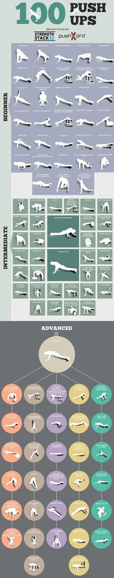 100 Push Up Variations.  Click through to our webpage.  Each diagram links to a demonstration video. http://strength.stack52.com/100-push-up-variations/