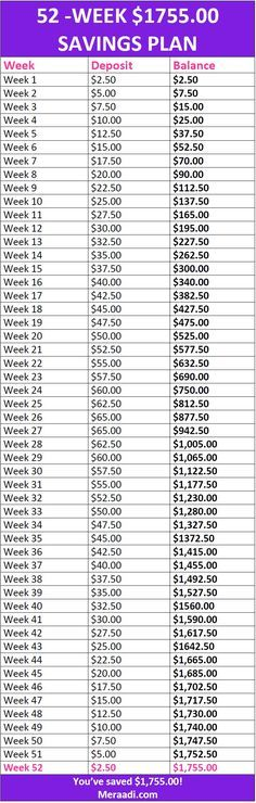 This savings plan is THE ABSOLUTE BEST! I'm so glad I found this money saving challenge, now I can save lots of money this year. This is a 52 Week Challenge! Plus it has a great FREE printable outling the 52-week MONEY SAVING CHALLENGE that going to help you save money for hritmas, travelling or just buying yourself something really nice! Pinning this for sure!