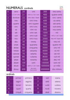 Números / Numbers