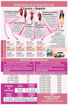 Mary Kay México, Imagenes Mary Kay, Beauty Consultant, Younique, How To Make Money, Makeup, Shopping, Tips, Entrepreneur