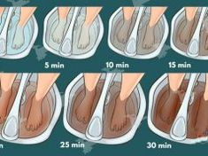 There is an ancient Chinese medicine that can help you detox your body through your feet. This is because the Chinese system of reflexology tells that our feet have natural energy zones that are linked Baking Soda Shampoo, Cleanse Your Body, Cleanse Diet, Juice Cleanse, Salud Natural, Body Organs, Chinese Medicine, Health And Beauty, Natural Energy