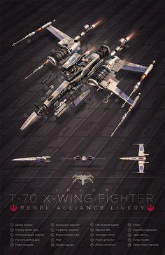 Star Wars Castellano - Comunidad - Google+