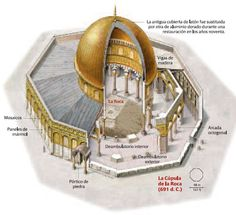 National Geographic History, Architecture Design, Dome Of The Rock, Social Equality, Birth, Arquitetura, Wood Beams, Mosaics, Architecture Layout