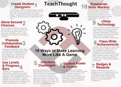 10 Strategies To Make Learning Feel More Like A Game by TeachThought Staff We've talked about gamification quite a bit, which is different than game-based learning, if you'll recall. (The definition of...