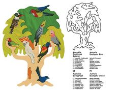 Tree with birds - Australian -Montessori - Waldorf wooden puzzle, puzzles of a tree from a continent with regional birds, several others available. Would be great for continent boxes.