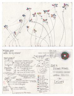 Dear-Data (www.dear-data.com) Week 25- A week of friends! Postcard by Giorgia