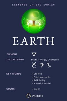 Introduction of the four elements fire, water, air, and earth. The 12 Zodiac signs are divided into the four elements and reveal important character traits. Zodiac Signs Astrology, Zodiac Star Signs, Zodiac Sign Facts, Zodiac Horoscope, Astrology Planets, Earth Signs Zodiac, Learn Astrology, Astrology And Horoscopes, Astrology Numerology