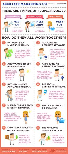Affiliate Marketing 101 Infographic http://theshortlink.com/michellecorteggiano