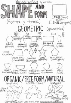 classroom collective    math -- shape & form - geometric chart