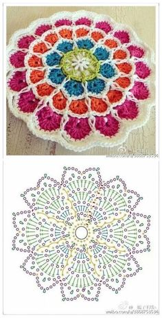 Transcendent Crochet a Solid Granny Square Ideas. Inconceivable Crochet a Solid Granny Square Ideas. Crochet Mandala Pattern, Crochet Circles, Crochet Motifs, Granny Square Crochet Pattern, Crochet Blocks, Crochet Flower Patterns, Crochet Diagram, Crochet Stitches Patterns, Crochet Chart