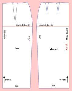 Transformations de la jupe de base jupe-droite