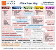 download-DMAIC-methods-tools-map.jpg