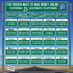 5 Proven Ways to Make Money Online Featuring 25 Legitimate Platforms! Learn How to Genuinely Earn Money from Home Here http://learn2earnmoneyathome.com/get-started-today