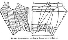 http://historyoffashiondesign.com/18th-century-corset-pattern-from-karl-kohler/