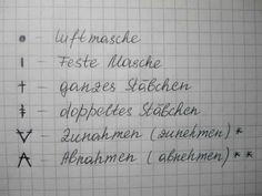 Maiglöckchen→ romantische Pflanzen für Liebe undGlück! Selbst häkeln, schenken, Liebe und Glück wünschen. Hier ist die Anleitung mit Bilder für die schönen , fast wie echt aussehenden Maiglöckchen. Das brauchen Sie : Baumwollgarn in Weiß und Grün Häkelnadel 1,5 mm dünnen Draht Stricknadel, Schere Füll-Watte Abkürzungen : ∗ Zwei Maschen werden aus einer Vormasche gehäkelt(unten … Maiglöckchen häkeln weiterlesen