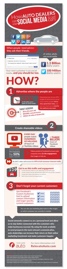 How Auto Dealers Can Use Social Media to Sell Cars #infographic #Cars #Transportation