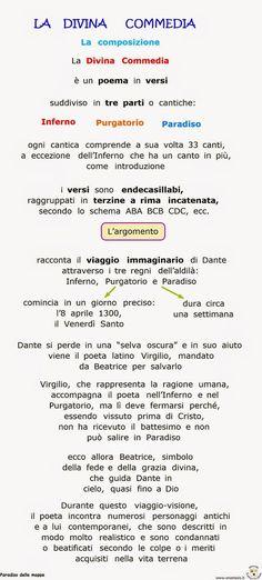 Italian Grammar, Italian Vocabulary, Italian Language, Dante Alighieri, Learn To Speak Italian, Reading Practice, Learning Italian, Montessori Activities, School Hacks