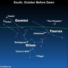 Before dawn, look for the constellation Orion in the southern sky. Star-hop from this signpost constellation to the zodiacal constellations Taurus and Gemini. The green line represents the ecliptic- Earth's orbital plane projected onto the dome of sky.