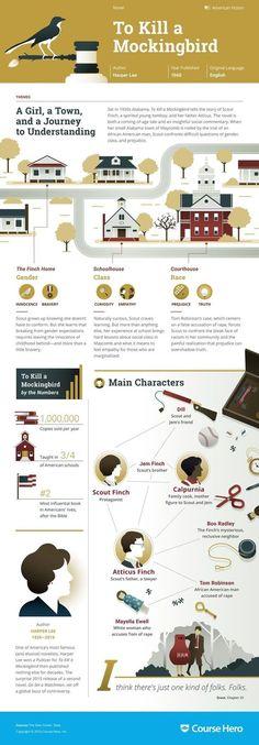 The Ring Bernard Smith   Story Summary   Pinterest   Deberes