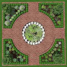 Herb Garden Design Plans Free | Herbs can go through periods where they are not the most attractive ...