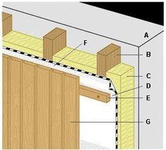 die besten 25 balkonverkleidung holz ideen auf pinterest. Black Bedroom Furniture Sets. Home Design Ideas