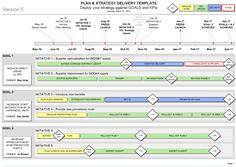 Strategy Workstream Powerpoint Google Search Projects To Try - Product roadmap template visio