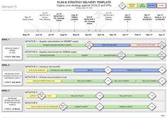 Product Roadmap Template Visio Pinterest Template And Project - Technology roadmap template visio