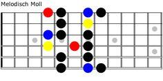 Melodisch Moll auf der Gitarre? Wie geht das? Wie merkt man sich die Tonleiter? Lade dir auch das PDF zum Unterrichtsvideo herunter!