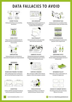 """""""Great overview of common data interpretation problems. This why we need better data science education! Unfortunately, we have decision makers/politicians talking about AI and ML while having no clue about the actual problems. Data Science, Pseudo Science, Computer Science, Science Art, Science Projects, It Wissen, Survivorship Bias, Logical Fallacies, Research Methods"""