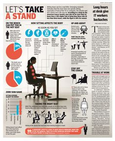 How sitting affects the body
