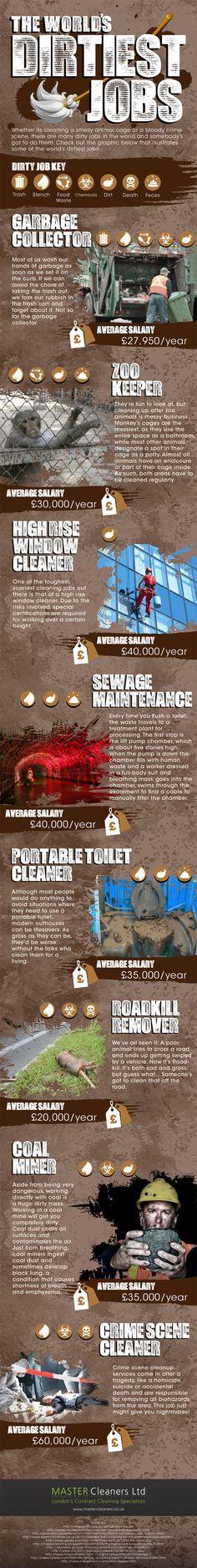 Worlds Dirtiest Jobs