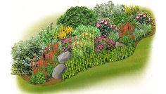 Moisture-loving garden for wet areas of the yard. Bog Garden, Rain Garden, Shade Garden, Dream Garden, Lawn And Garden, Garden Bed, Outdoor Plants, Outdoor Gardens, Autum Flowers