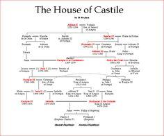 La casa de los Trastámara, la familia de los Reyes Católicos y Carlos V