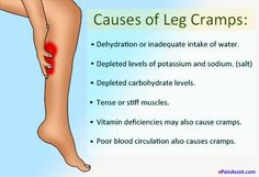 The Reason You Have Legs Cramps at Night -