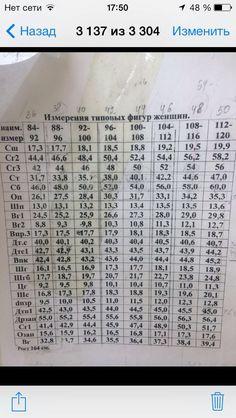 Мерки типовых жен.фигур