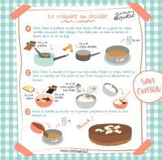 Bildergebnis für crepe au chocolat recipe for kids Kids Cooking Recipes, Fun Cooking, Cooking With Kids, Kids Meals, Praline Chocolate, Chocolate Cake, Sweet Recipes, Cake Recipes, Dessert Recipes