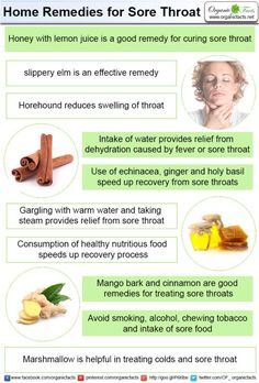 Home remedies for sore throat also known as pharyngitis include gargling, consumption of garlic, cinnamon, horehound, slippery elm, mango bark extract.