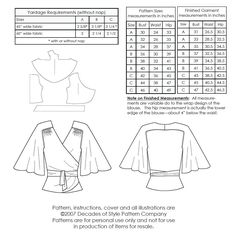 This wrap blouse pattern from the 1930s is another top seller for Decades of Style. The butterfly sleeves are easy to wear and create plenty of drama.