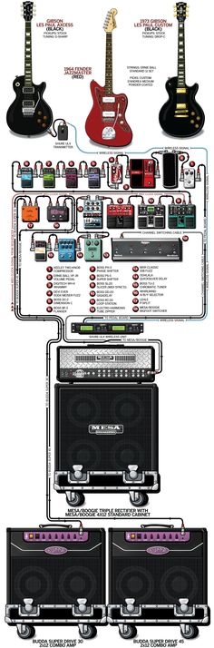 A detailed gear diagram of Tomo Milicevic's 2011 Thirty Seconds to Mars stage setup that traces the signal flow of the equipment in his guitar rig.