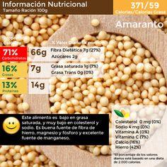 """El """"cultivo milenario de los aztecas"""", aunque por mucho tiempo fue dejado de lado por el trigo, maíz y arroz, comienza a resurgir como un superalimento. Ocupa el primer lugar de los granos más altos en proteína por porción!"""