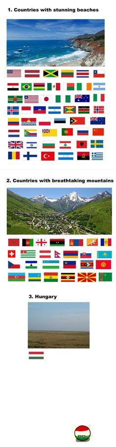 The Classification of the Countries of the World According to Their Natural Beauties