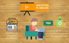 Cateva statistici legate de Vanzatorii terti pe Amazon (Sellers)  Enjoy it!    #amazonepedia#amazon#afacereamea#afaceridesucces#vanzarionline#castigabanionline#afacereaamazon#dezvoltarepersonala#motivare#libertate#antreprenor#banipeamazon#afaceri#dezvoltare#antreprenoriat#lansare#liberfinanciar#afacere#cursonline#vanzari#bucurestioptimist#romania#bucharest#blogpost#bucuresti#inspiratie#viata#educatie#motivatie#bani