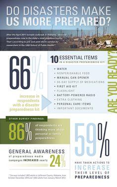 tornado-infographic.