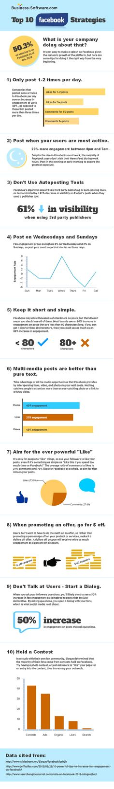 Top 10 Facebook Strategies Infographic - September 25th, 2012